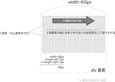 3mincss27_grid_list.png